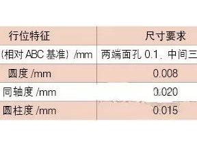 悬臂式镗孔VS线镗孔,哪个加工曲轴更有优势?