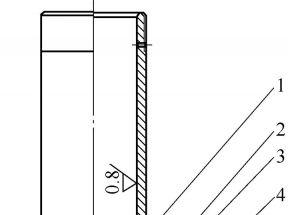 装卸夹具同样重要——看油缸不变形的装夹方法