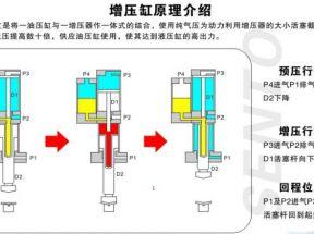 夹具气液增压缸工作原理