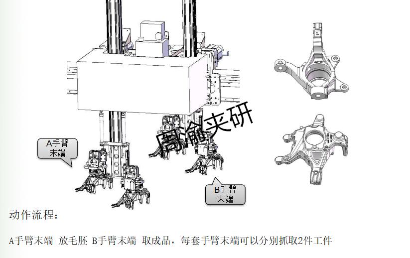 [自动化夹具案例分享]汽车后羊角转向节机械加工自动线项目概述  自动化生产线 自动化夹具 自动上下料 第8张