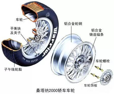 搅拌摩擦焊|铝合金轮毂焊接  搅拌摩擦焊 第2张