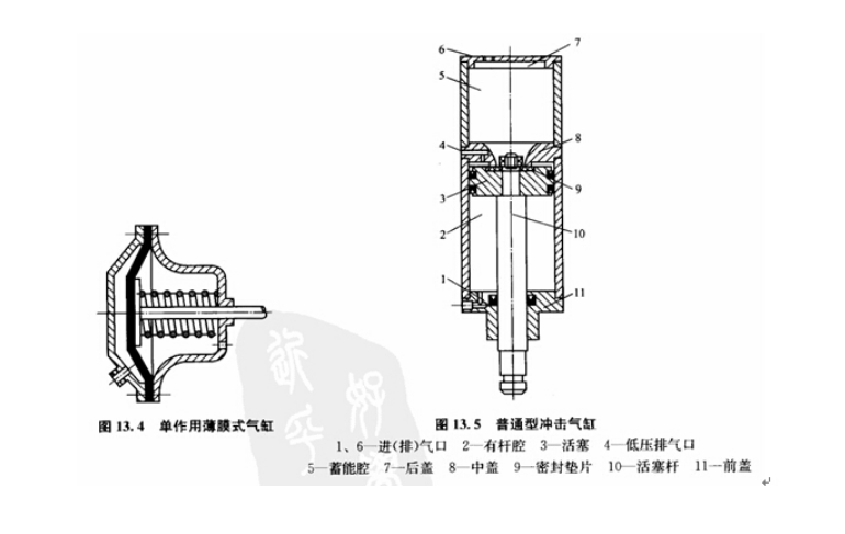 冲击气缸打标打印记生产线标识