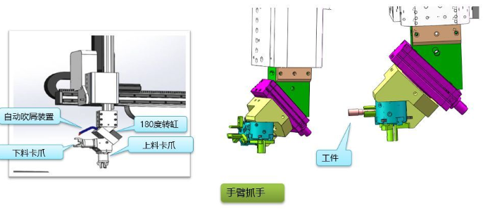 [自动化夹具案例分享]电子烟五金配件加工车床  自动化生产线 自动化夹具 自动上下料 第4张
