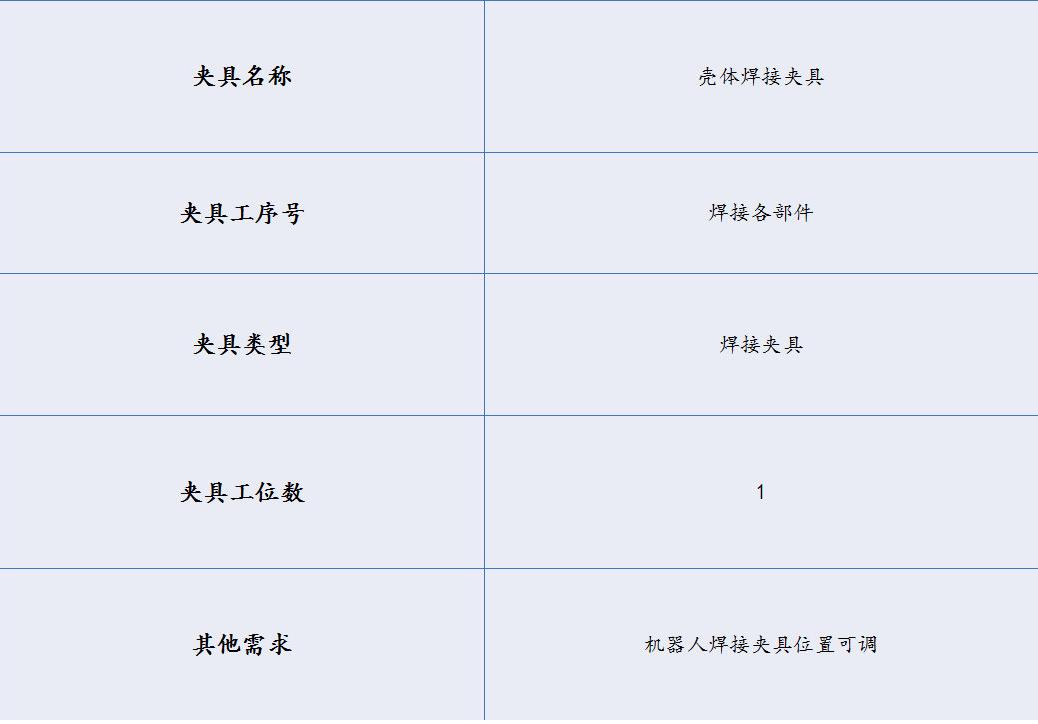 [夹具案例分享]壳体焊接夹具