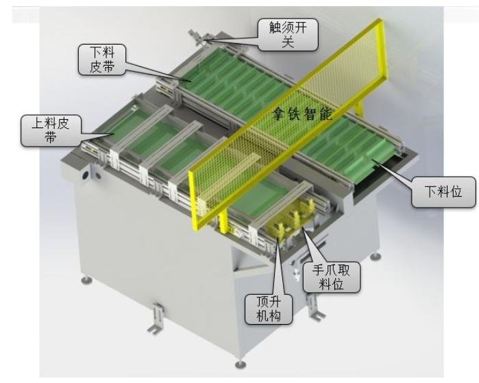 [自动化夹具案例分享]汽车空调压缩机轴加工车床机械  自动化生产线 自动化夹具 自动上下料 第5张