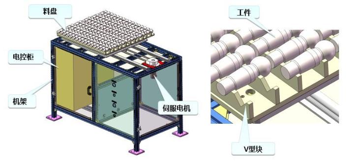 [自动化夹具案例分享]球销/球头加工车床机械手  自动化生产线 自动化夹具 自动上下料 第6张