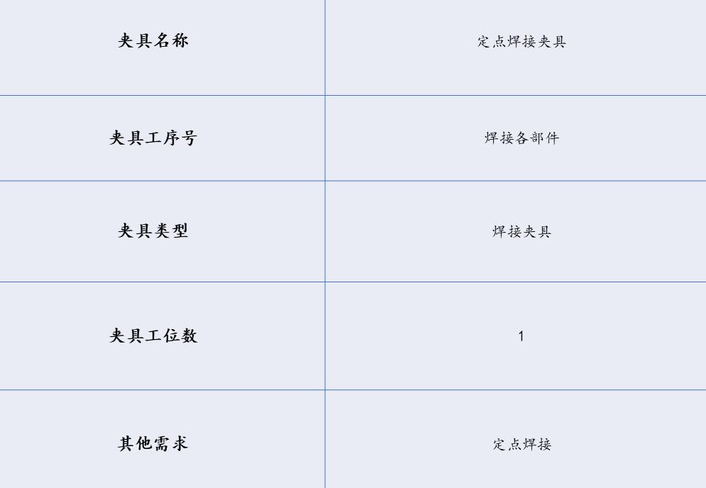 [夹具案例]定点焊接夹具