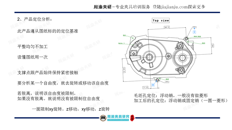 夹具设计视频教程-节气门液压五轴保压夹具  视频教程 第6张