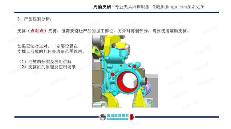 夹具设计视频教程-节气门液压五轴保压夹具  视频教程 第7张