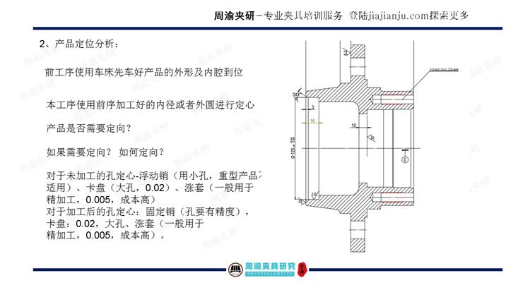 夹具设计视频教程-轮毂产品多工位液压夹具  视频教程 第6张
