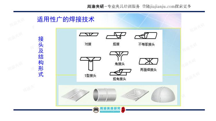 夹具设计视频教程-搅拌摩擦焊及摩擦焊液压夹具  视频教程 第7张