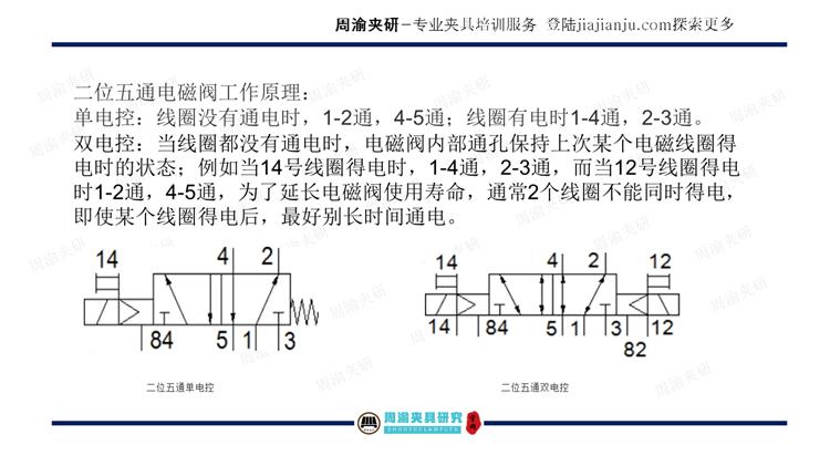 夹具设计视频教程-搅拌摩擦焊及摩擦焊液压夹具  视频教程 第34张