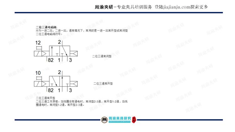 夹具设计视频教程-搅拌摩擦焊及摩擦焊液压夹具  视频教程 第33张