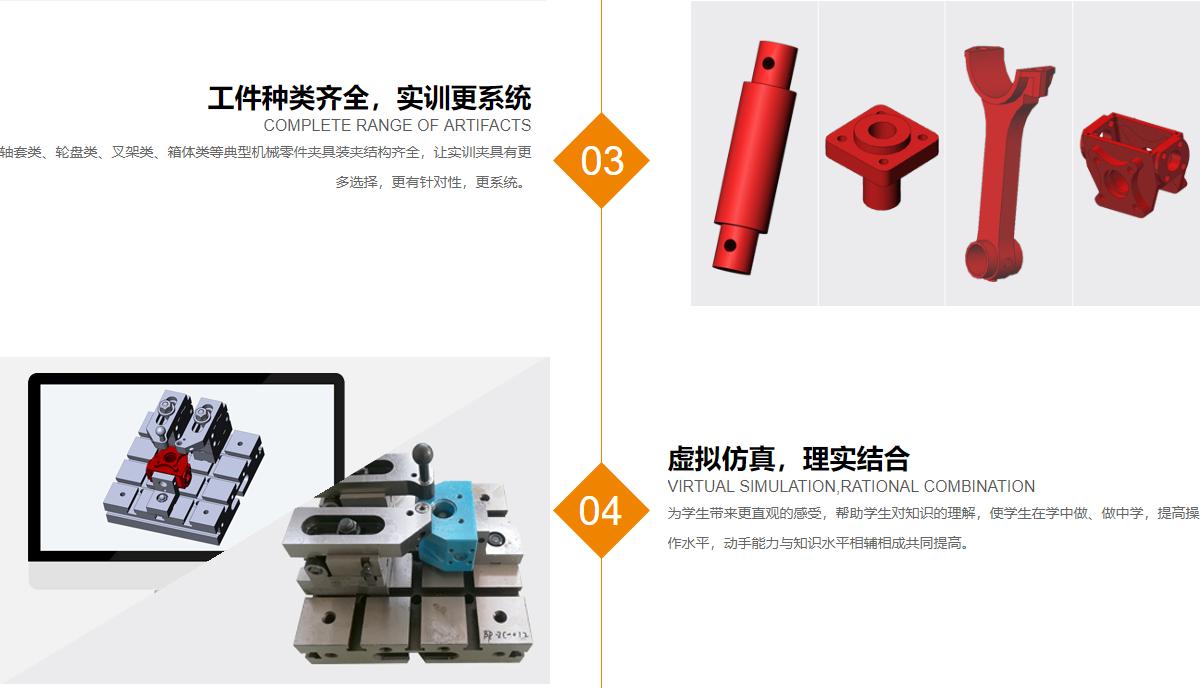 工艺装备与夹具实训室建设方案  夹具实训平台 第3张